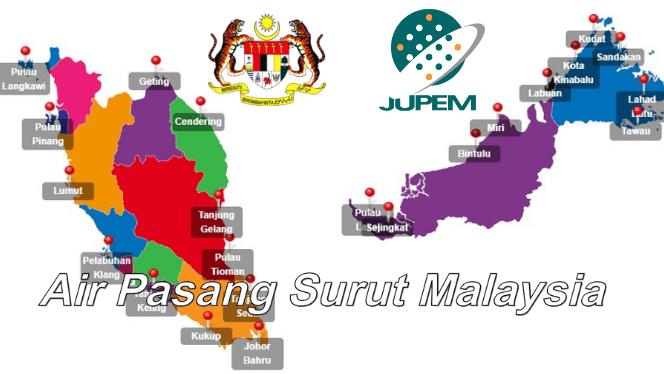 Air Pasang Surut Malaysia