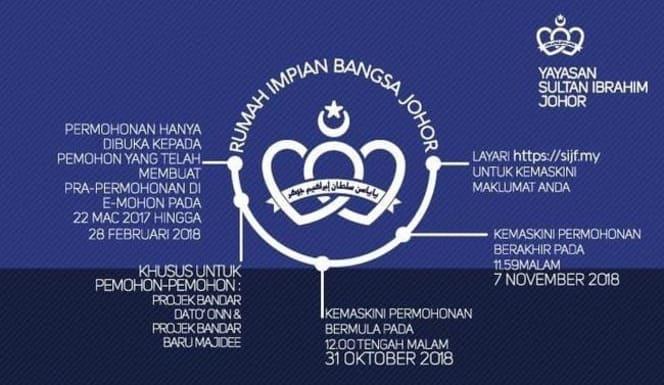 Permohonan Rumah Impian Bangsa Johor Yayasan Sultan Ibrahim