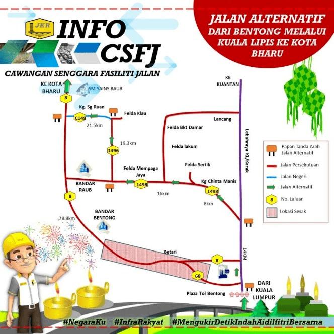 Laluan Alternatif Balik Raya Ke Pantai Timur Kelantan Terengganu Pahang
