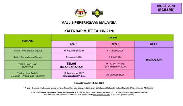 Kalendar Peperiksaan MUET 2020 MPM Sesi 1, 2 & 3