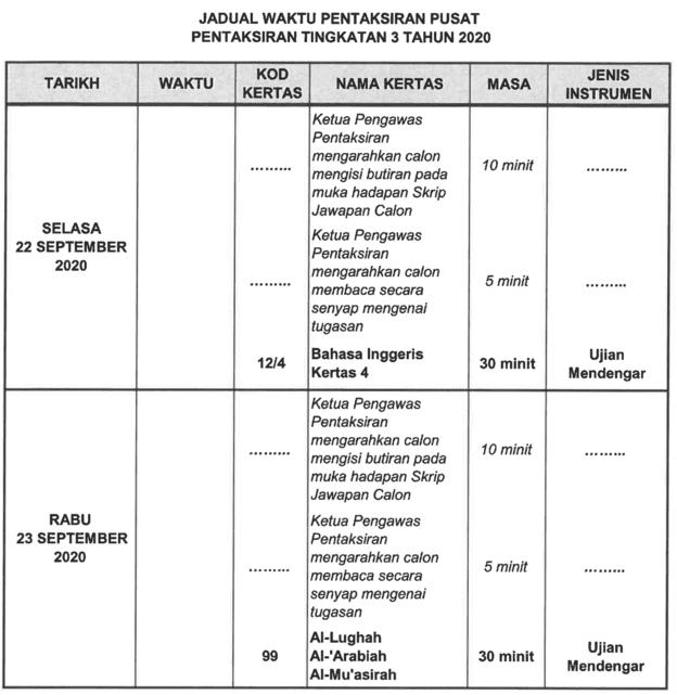 Pt3 jadual 2